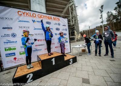 a-cyklogdynia2015mtb-226