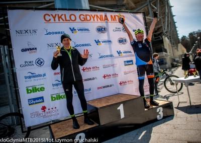 a-cyklogdynia2015mtb-463