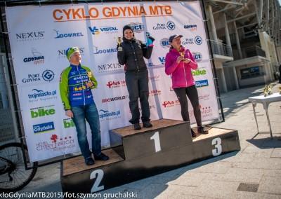 a-cyklogdynia2015mtb-467