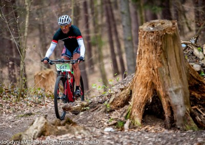 Cyklo Gdynia MTB 2015