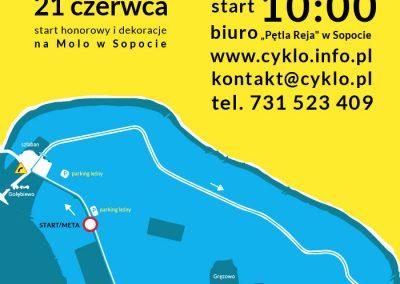 Wyniki | Telenot Cyklo Sopot 2015